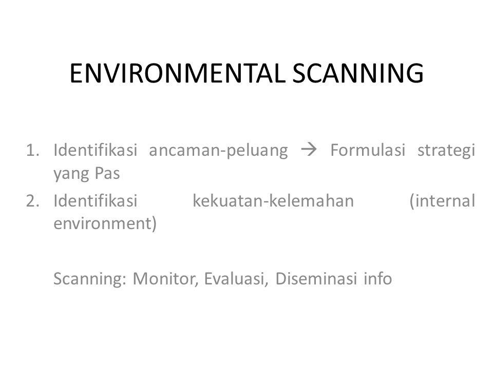 ENVIRONMENTAL SCANNING 1.Identifikasi ancaman-peluang  Formulasi strategi yang Pas 2.Identifikasi kekuatan-kelemahan (internal environment) Scanning: Monitor, Evaluasi, Diseminasi info