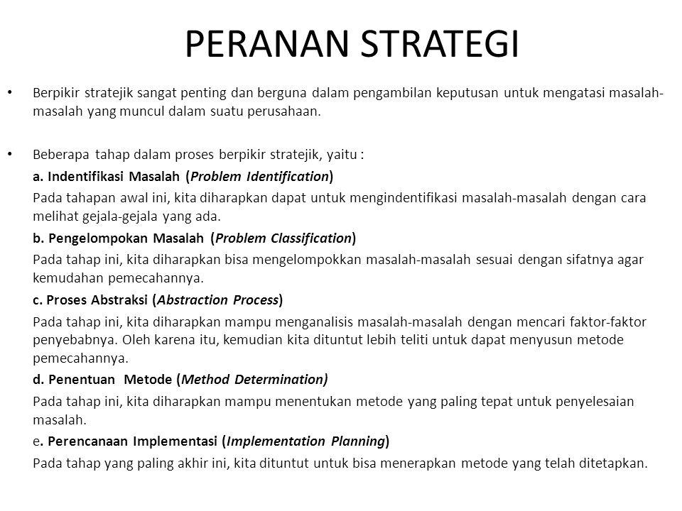 PERANAN STRATEGI Berpikir stratejik sangat penting dan berguna dalam pengambilan keputusan untuk mengatasi masalah- masalah yang muncul dalam suatu perusahaan.