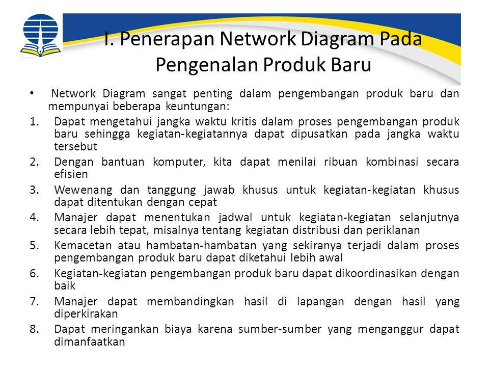 I. Penerapan Network Diagram Pada Pengenalan Produk Baru Network Diagram sangat penting dalam pengembangan produk baru dan mempunyai beberapa keuntung