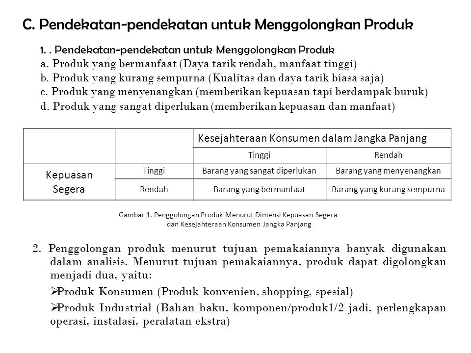 D.Strategi Pemasaran Produk Konsumen dan Produk Industrial Berdasarkan karakteristik dan pertimbangan pemasaran, maka perumusan strategi pemasaran didasarkan pada: 1.Riset dan analisis pasar (memproyeksi penjualan ke depan) 2.Keputusan tentang produk (bentuk fisik, merk, layanan, reputasi perusahaan) 3.Penetapan harga (produk konsumen berorientasi pada perminataan) 4.Promosi 5.Distribusi PAHAMI: TABEL STRATEGI PEMASARAN UNTUK PRODUK KONSUMEN DAN UNTUK PRODUK INDUSTRIAL