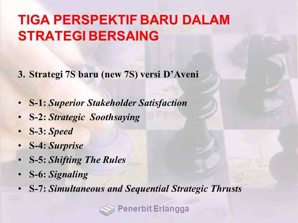 TIGA PERSPEKTIF BARU DALAM STRATEGI BERSAING 3.Strategi 7S baru (new 7S) versi D'Aveni S-1: Superior Stakeholder Satisfaction S-2: Strategic Soothsaying S-3: Speed S-4: Surprise S-5: Shifting The Rules S-6: Signaling S-7: Simultaneous and Sequential Strategic Thrusts Penerbit Erlangga