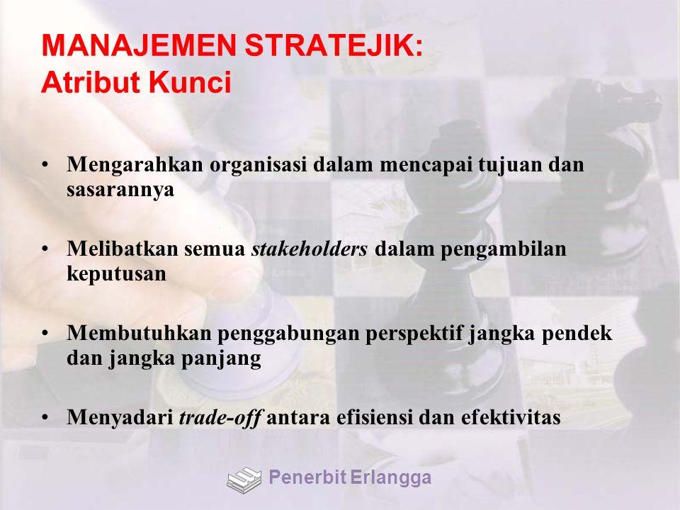 MANAJEMEN STRATEJIK: Atribut Kunci Mengarahkan organisasi dalam mencapai tujuan dan sasarannya Melibatkan semua stakeholders dalam pengambilan keputus