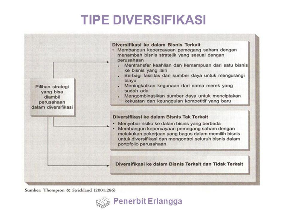 TIPE DIVERSIFIKASI Penerbit Erlangga