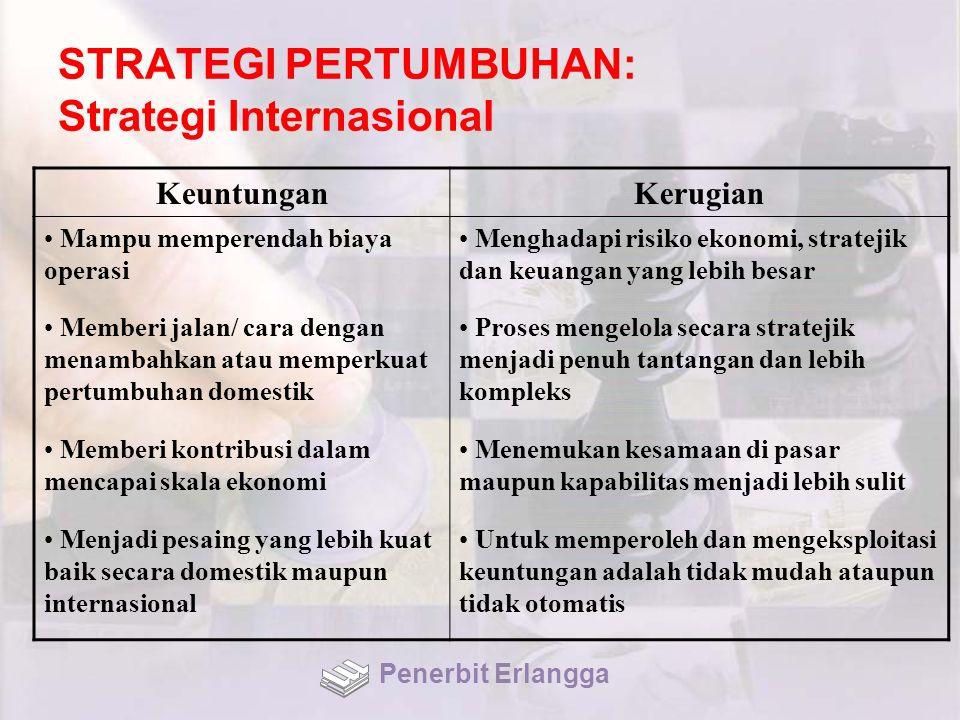 STRATEGI PERTUMBUHAN: Strategi Internasional KeuntunganKerugian Mampu memperendah biaya operasi Memberi jalan/ cara dengan menambahkan atau memperkuat