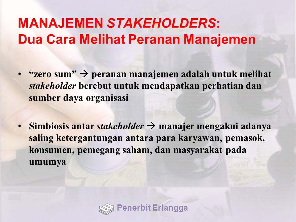 """MANAJEMEN STAKEHOLDERS: Dua Cara Melihat Peranan Manajemen """"zero sum""""  peranan manajemen adalah untuk melihat stakeholder berebut untuk mendapatkan p"""