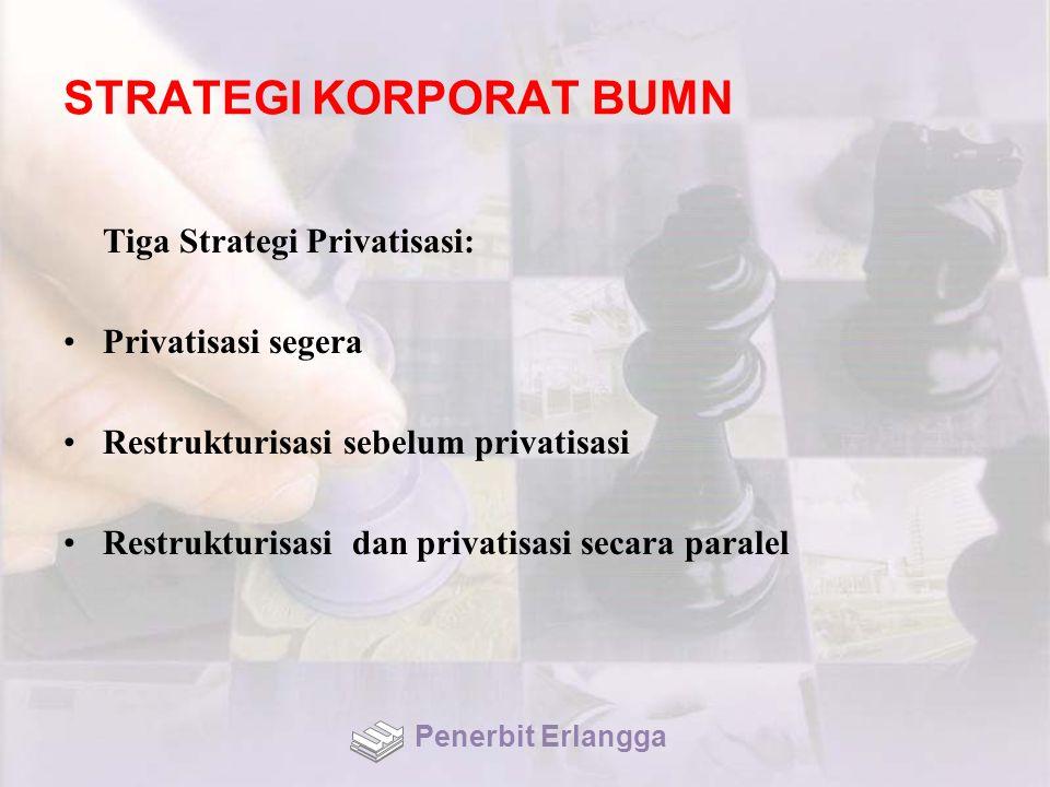 STRATEGI KORPORAT BUMN Tiga Strategi Privatisasi: Privatisasi segera Restrukturisasi sebelum privatisasi Restrukturisasi dan privatisasi secara parale