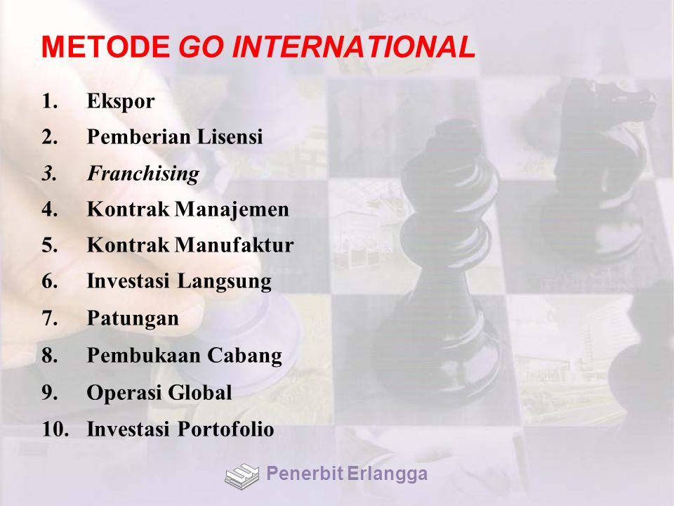 METODE GO INTERNATIONAL 1.Ekspor 2.Pemberian Lisensi 3.Franchising 4.Kontrak Manajemen 5.Kontrak Manufaktur 6.Investasi Langsung 7.Patungan 8.Pembukaa