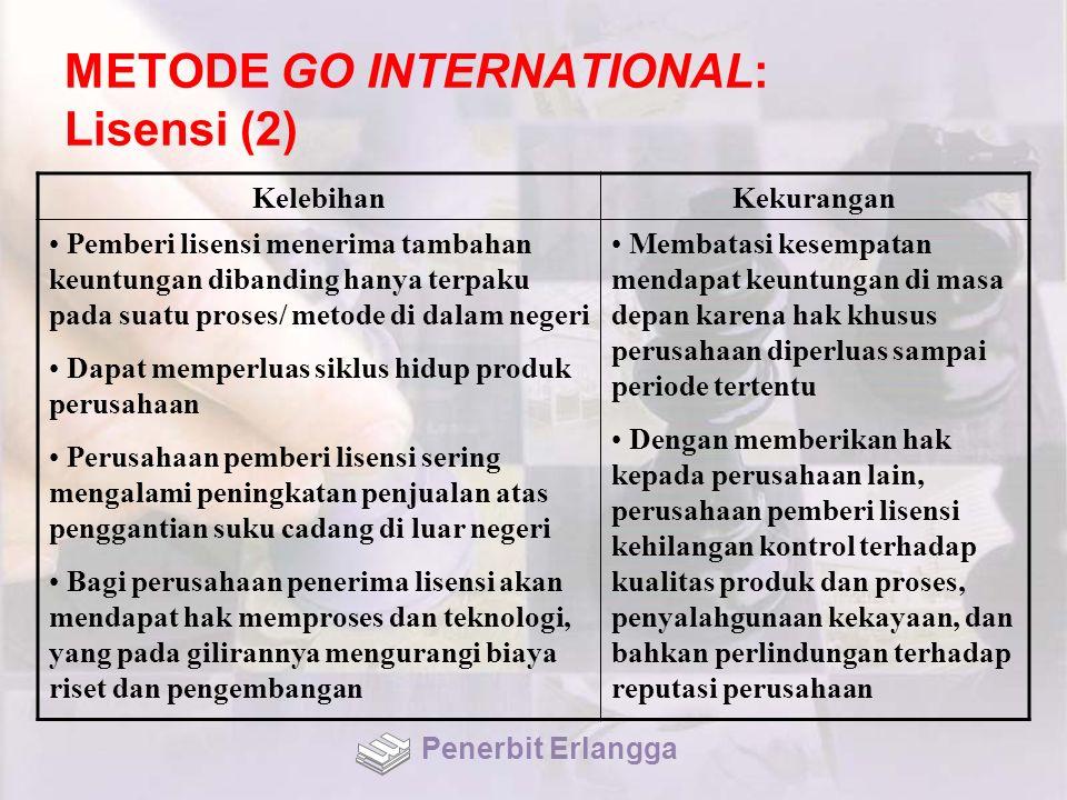 METODE GO INTERNATIONAL: Lisensi (2) KelebihanKekurangan Pemberi lisensi menerima tambahan keuntungan dibanding hanya terpaku pada suatu proses/ metod