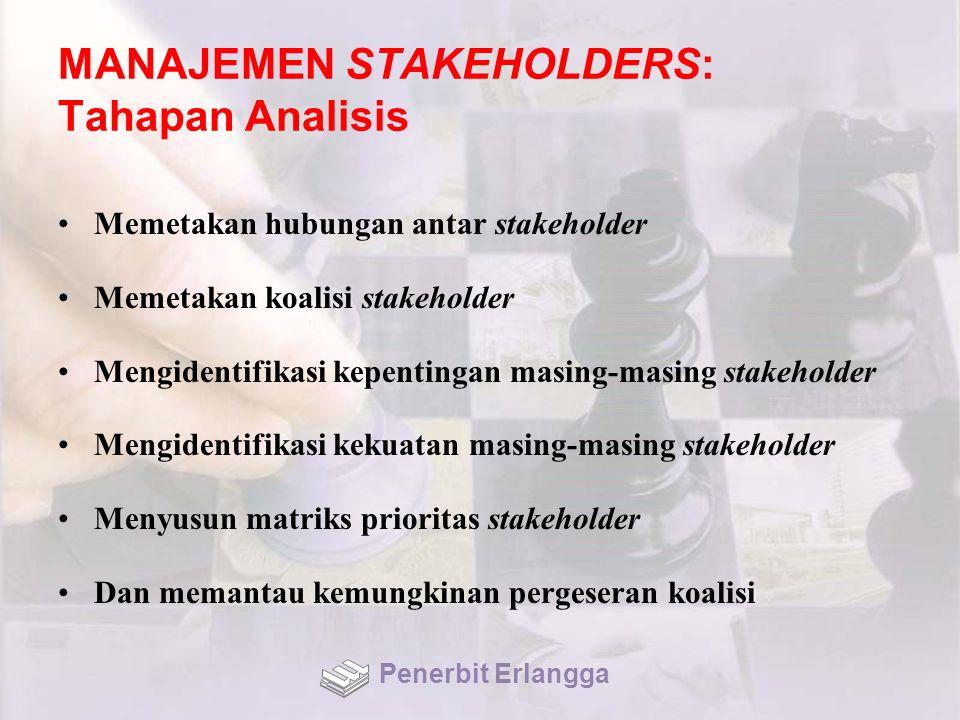 MANAJEMEN STAKEHOLDERS: Tahapan Analisis Memetakan hubungan antar stakeholder Memetakan koalisi stakeholder Mengidentifikasi kepentingan masing-masing