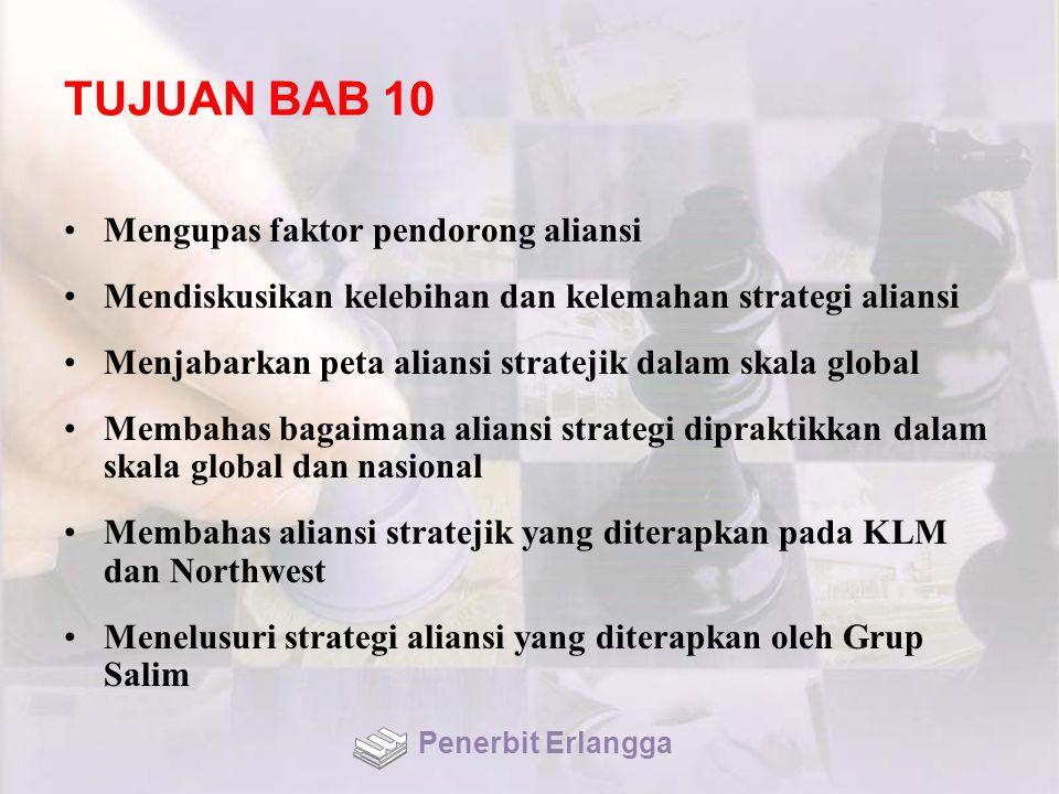 TUJUAN BAB 10 Mengupas faktor pendorong aliansi Mendiskusikan kelebihan dan kelemahan strategi aliansi Menjabarkan peta aliansi stratejik dalam skala