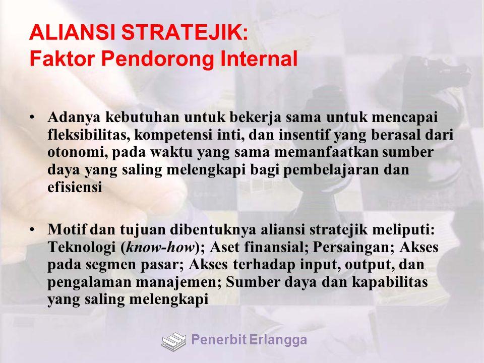 ALIANSI STRATEJIK: Faktor Pendorong Internal Adanya kebutuhan untuk bekerja sama untuk mencapai fleksibilitas, kompetensi inti, dan insentif yang bera