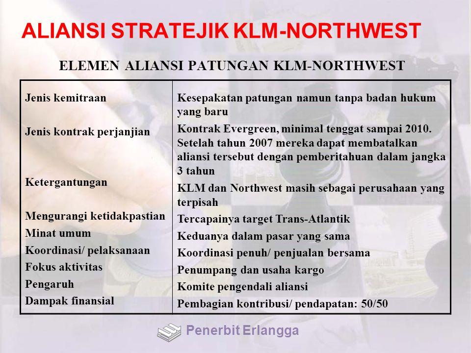 ALIANSI STRATEJIK KLM-NORTHWEST ELEMEN ALIANSI PATUNGAN KLM-NORTHWEST Jenis kemitraan Jenis kontrak perjanjian Ketergantungan Mengurangi ketidakpastia