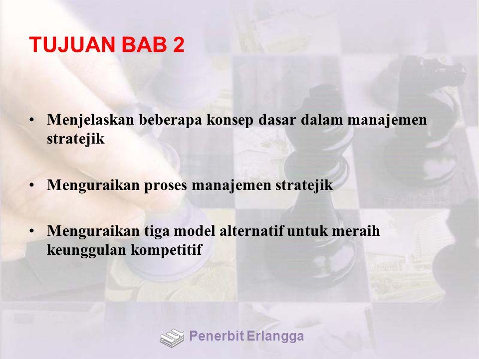 TUJUAN BAB 2 Menjelaskan beberapa konsep dasar dalam manajemen stratejik Menguraikan proses manajemen stratejik Menguraikan tiga model alternatif untuk meraih keunggulan kompetitif Penerbit Erlangga