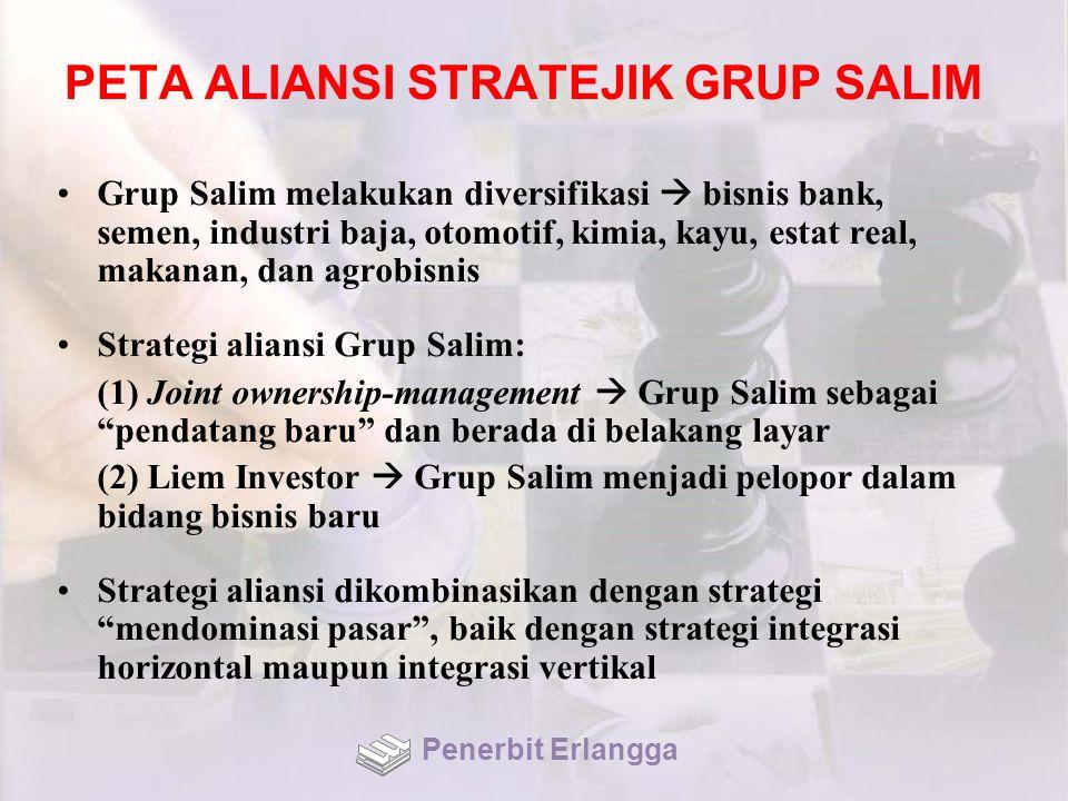 PETA ALIANSI STRATEJIK GRUP SALIM Grup Salim melakukan diversifikasi  bisnis bank, semen, industri baja, otomotif, kimia, kayu, estat real, makanan,