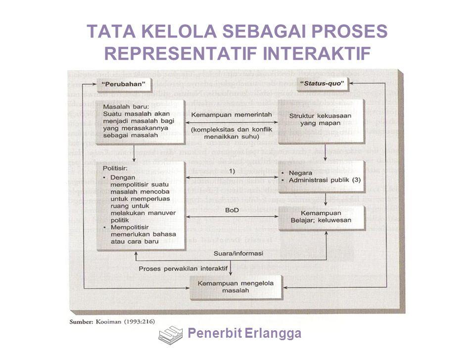 TATA KELOLA SEBAGAI PROSES REPRESENTATIF INTERAKTIF Penerbit Erlangga