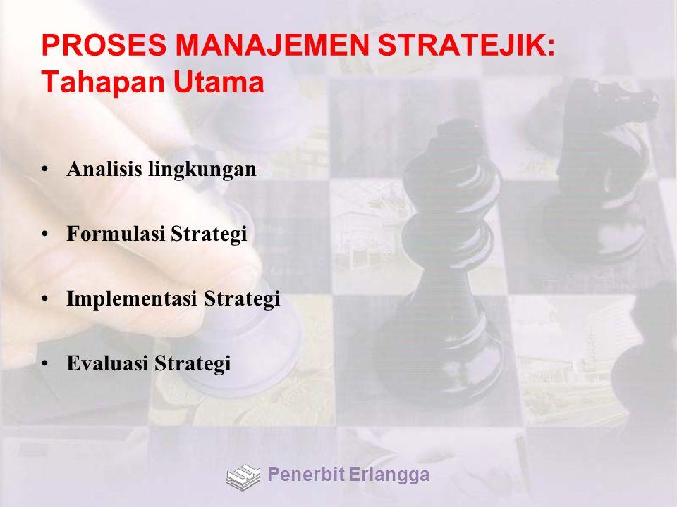 PROSES MANAJEMEN STRATEJIK: Tahapan Utama Analisis lingkungan Formulasi Strategi Implementasi Strategi Evaluasi Strategi Penerbit Erlangga