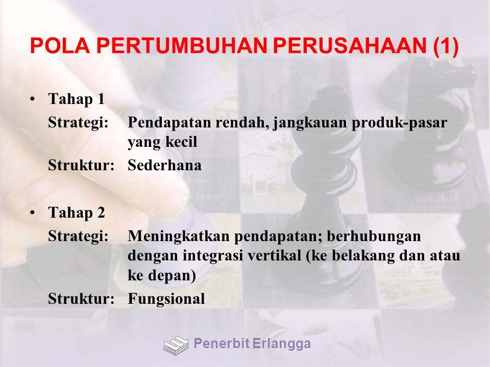 POLA PERTUMBUHAN PERUSAHAAN (1) Tahap 1 Strategi:Pendapatan rendah, jangkauan produk-pasar yang kecil Struktur:Sederhana Tahap 2 Strategi:Meningkatkan pendapatan; berhubungan dengan integrasi vertikal (ke belakang dan atau ke depan) Struktur:Fungsional Penerbit Erlangga