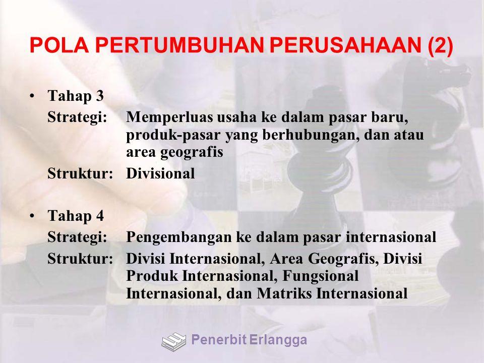 POLA PERTUMBUHAN PERUSAHAAN (2) Tahap 3 Strategi:Memperluas usaha ke dalam pasar baru, produk-pasar yang berhubungan, dan atau area geografis Struktur