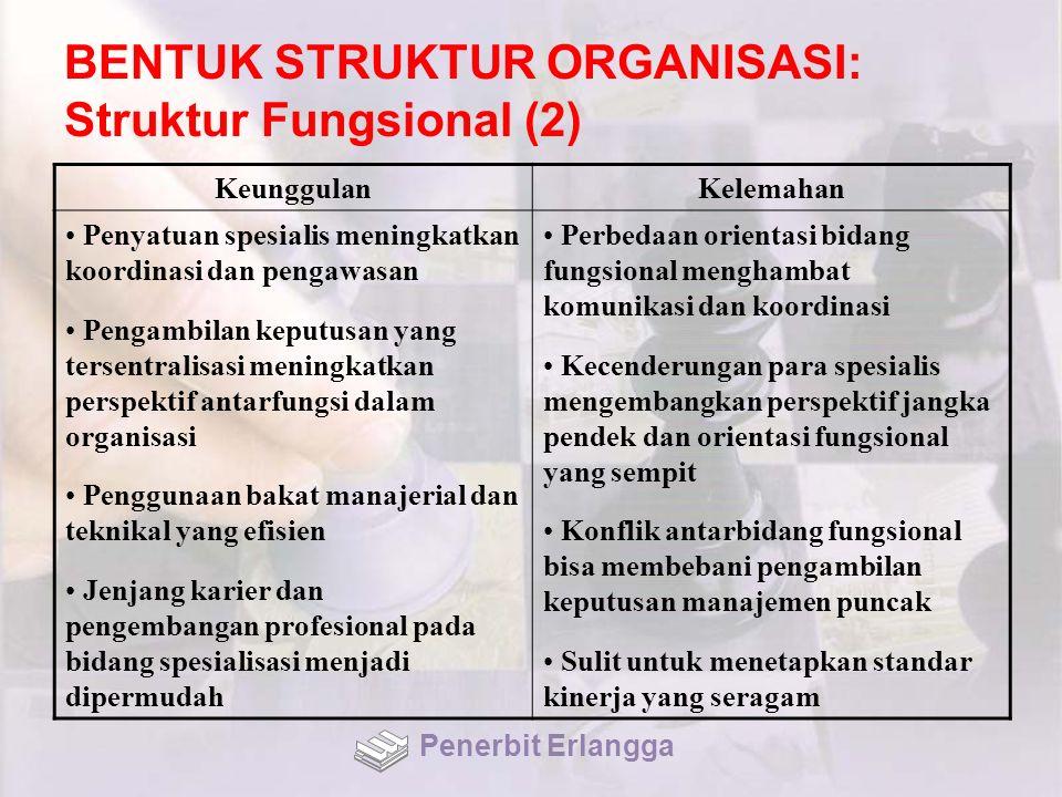 BENTUK STRUKTUR ORGANISASI: Struktur Fungsional (2) KeunggulanKelemahan Penyatuan spesialis meningkatkan koordinasi dan pengawasan Pengambilan keputus