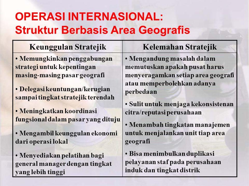 OPERASI INTERNASIONAL: Struktur Berbasis Area Geografis Keunggulan StratejikKelemahan Stratejik Memungkinkan penggabungan strategi untuk kepentingan m