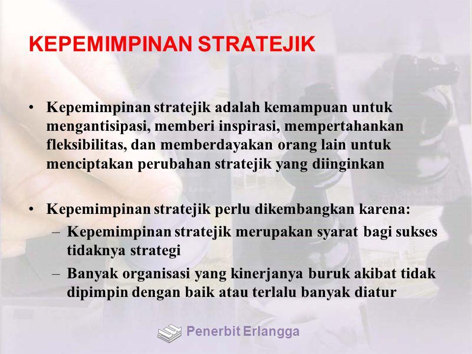 KEPEMIMPINAN STRATEJIK Kepemimpinan stratejik adalah kemampuan untuk mengantisipasi, memberi inspirasi, mempertahankan fleksibilitas, dan memberdayaka