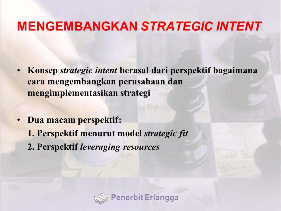 MENGEMBANGKAN STRATEGIC INTENT Konsep strategic intent berasal dari perspektif bagaimana cara mengembangkan perusahaan dan mengimplementasikan strategi Dua macam perspektif: 1.