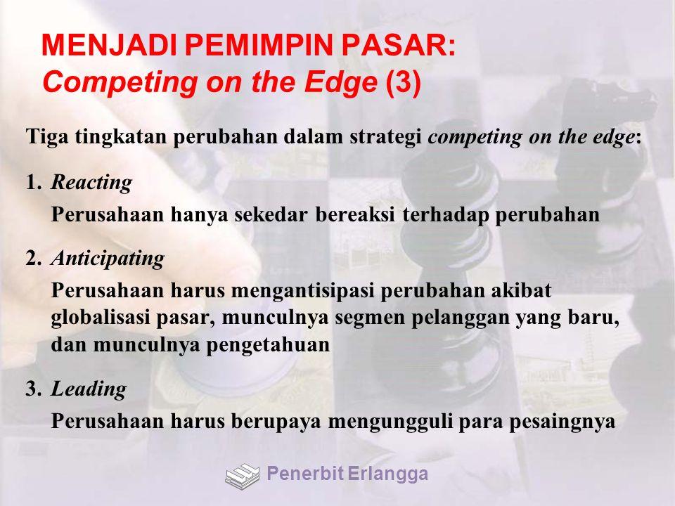 MENJADI PEMIMPIN PASAR: Competing on the Edge (3) Tiga tingkatan perubahan dalam strategi competing on the edge: 1.Reacting Perusahaan hanya sekedar b