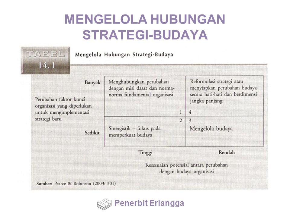 MENGELOLA HUBUNGAN STRATEGI-BUDAYA Penerbit Erlangga