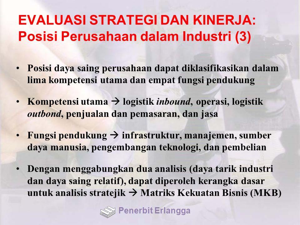 EVALUASI STRATEGI DAN KINERJA: Posisi Perusahaan dalam Industri (3) Posisi daya saing perusahaan dapat diklasifikasikan dalam lima kompetensi utama da