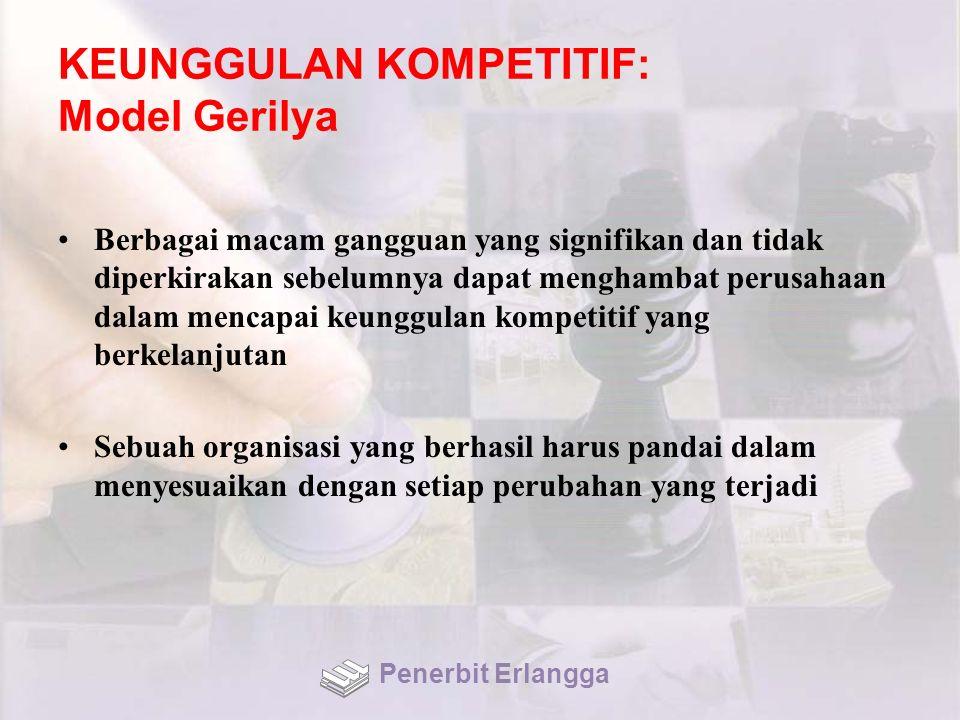 KEUNGGULAN KOMPETITIF: Model Gerilya Berbagai macam gangguan yang signifikan dan tidak diperkirakan sebelumnya dapat menghambat perusahaan dalam menca