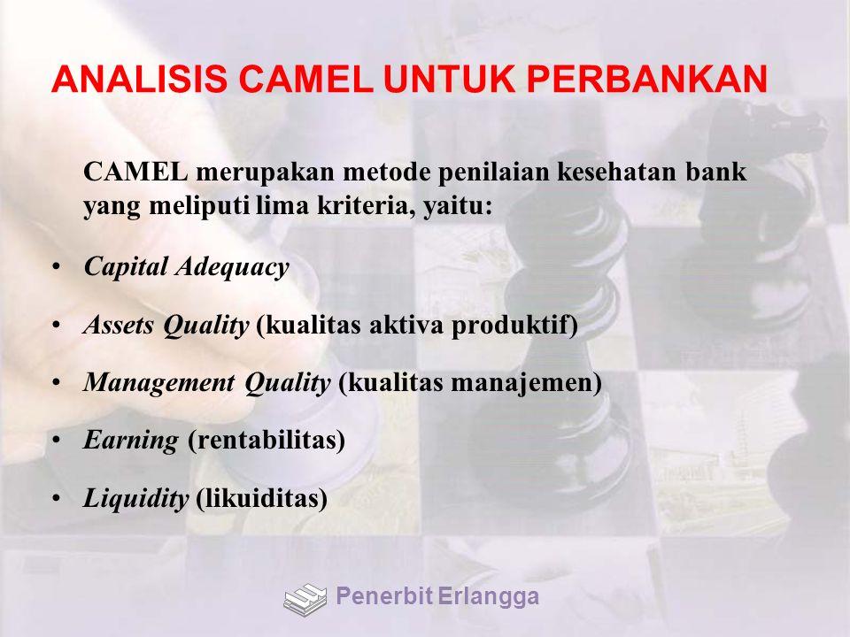 ANALISIS CAMEL UNTUK PERBANKAN CAMEL merupakan metode penilaian kesehatan bank yang meliputi lima kriteria, yaitu: Capital Adequacy Assets Quality (ku