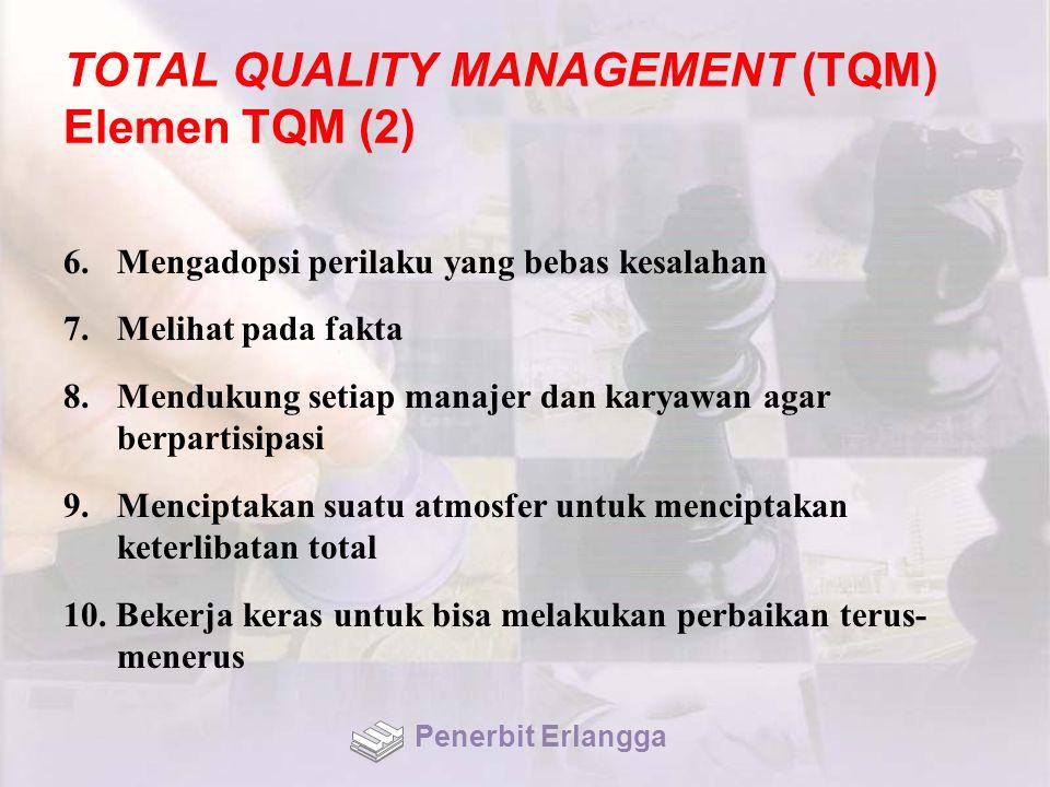 TOTAL QUALITY MANAGEMENT (TQM) Elemen TQM (2) 6.Mengadopsi perilaku yang bebas kesalahan 7.Melihat pada fakta 8.Mendukung setiap manajer dan karyawan