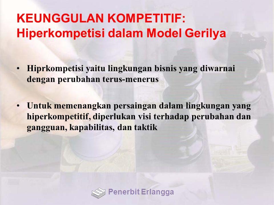 KEUNGGULAN KOMPETITIF: Hiperkompetisi dalam Model Gerilya Hiprkompetisi yaitu lingkungan bisnis yang diwarnai dengan perubahan terus-menerus Untuk mem