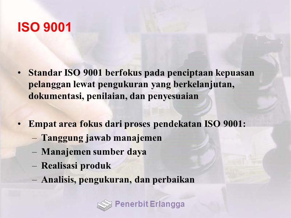 ISO 9001 Standar ISO 9001 berfokus pada penciptaan kepuasan pelanggan lewat pengukuran yang berkelanjutan, dokumentasi, penilaian, dan penyesuaian Empat area fokus dari proses pendekatan ISO 9001: –Tanggung jawab manajemen –Manajemen sumber daya –Realisasi produk –Analisis, pengukuran, dan perbaikan Penerbit Erlangga