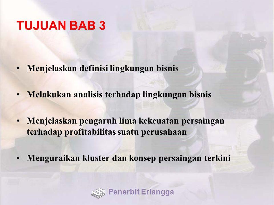 TUJUAN BAB 3 Menjelaskan definisi lingkungan bisnis Melakukan analisis terhadap lingkungan bisnis Menjelaskan pengaruh lima kekeuatan persaingan terha