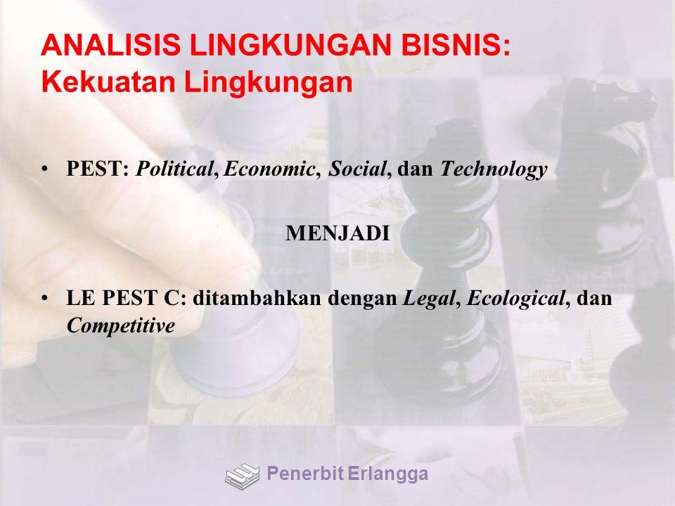 ANALISIS LINGKUNGAN BISNIS: Kekuatan Lingkungan PEST: Political, Economic, Social, dan Technology MENJADI LE PEST C: ditambahkan dengan Legal, Ecologi