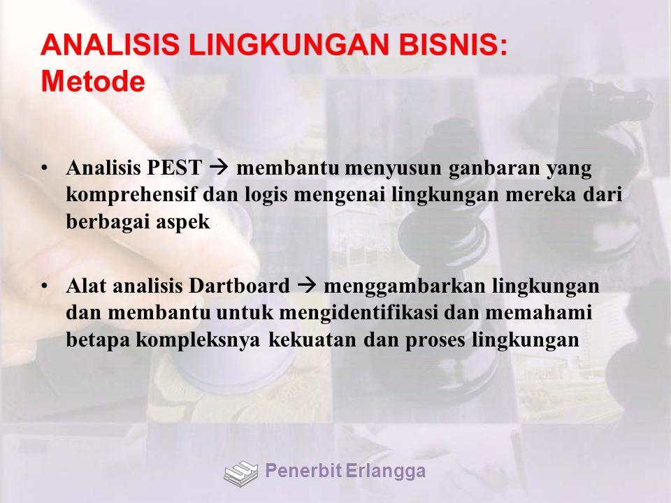 ANALISIS LINGKUNGAN BISNIS: Metode Analisis PEST  membantu menyusun ganbaran yang komprehensif dan logis mengenai lingkungan mereka dari berbagai asp