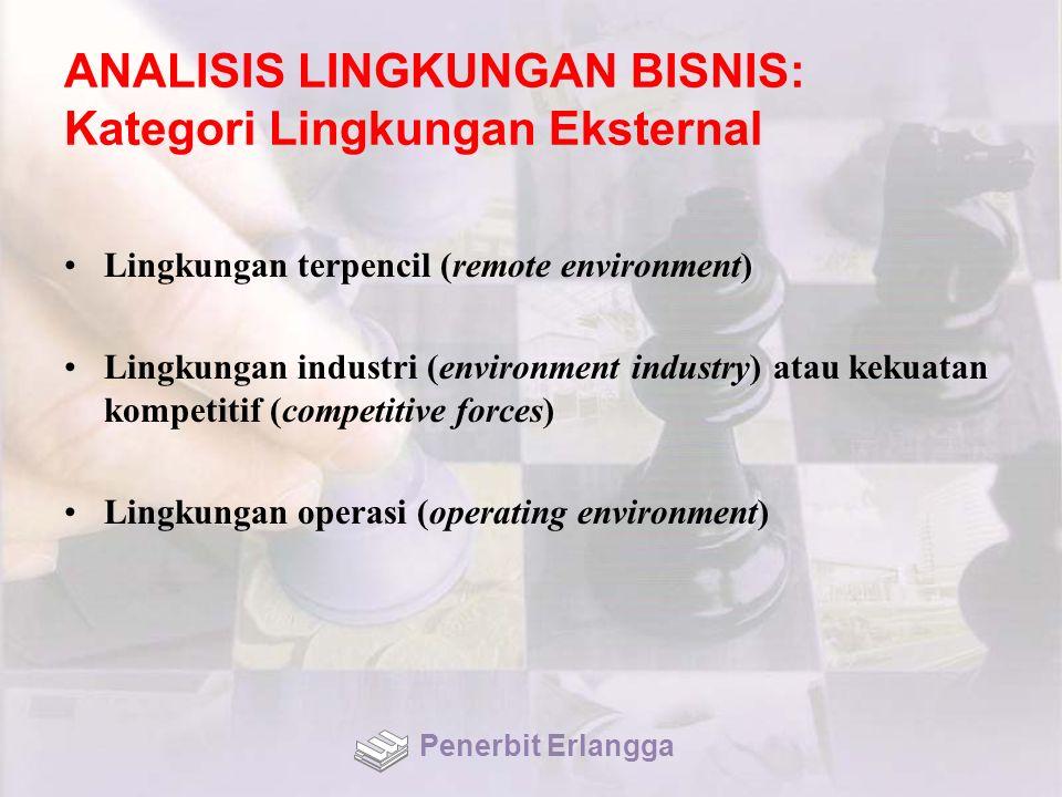 ANALISIS LINGKUNGAN BISNIS: Kategori Lingkungan Eksternal Lingkungan terpencil (remote environment) Lingkungan industri (environment industry) atau kekuatan kompetitif (competitive forces) Lingkungan operasi (operating environment) Penerbit Erlangga
