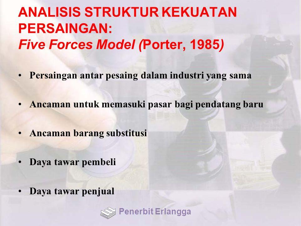 ANALISIS STRUKTUR KEKUATAN PERSAINGAN: Five Forces Model (Porter, 1985) Persaingan antar pesaing dalam industri yang sama Ancaman untuk memasuki pasar bagi pendatang baru Ancaman barang substitusi Daya tawar pembeli Daya tawar penjual Penerbit Erlangga