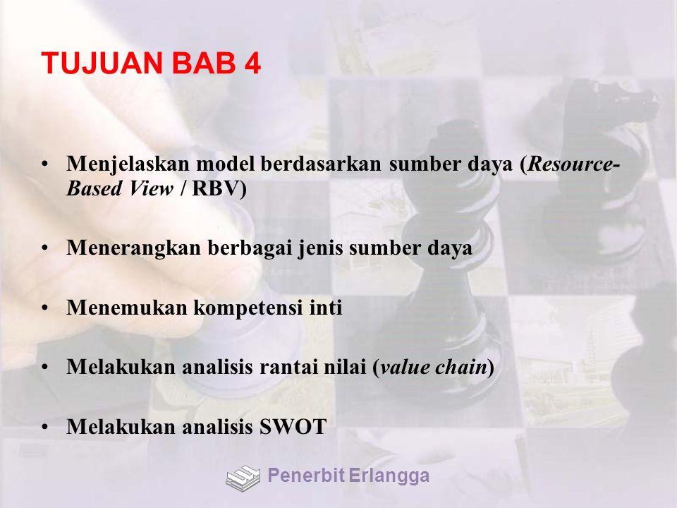 TUJUAN BAB 4 Menjelaskan model berdasarkan sumber daya (Resource- Based View / RBV) Menerangkan berbagai jenis sumber daya Menemukan kompetensi inti M