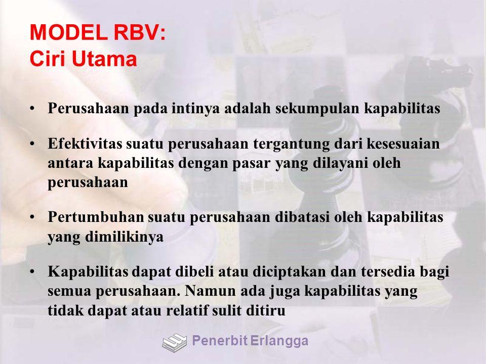 MODEL RBV: Ciri Utama Perusahaan pada intinya adalah sekumpulan kapabilitas Efektivitas suatu perusahaan tergantung dari kesesuaian antara kapabilitas