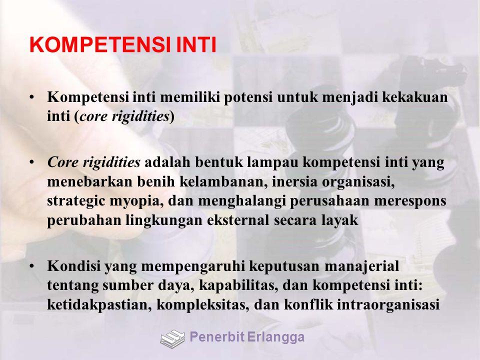 KOMPETENSI INTI Kompetensi inti memiliki potensi untuk menjadi kekakuan inti (core rigidities) Core rigidities adalah bentuk lampau kompetensi inti ya