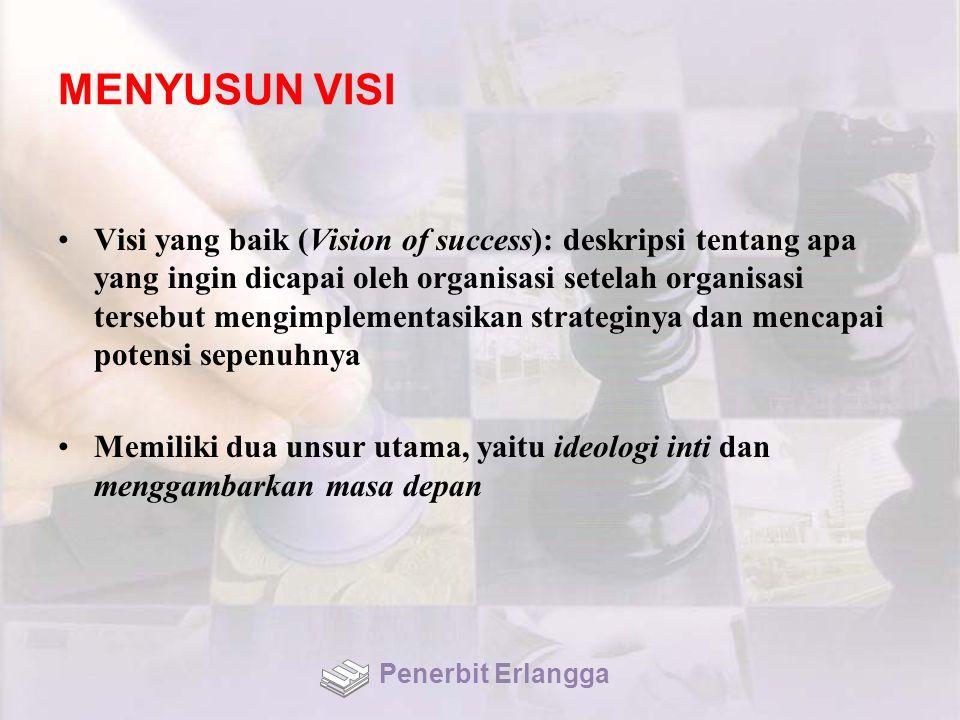MENYUSUN VISI Visi yang baik (Vision of success): deskripsi tentang apa yang ingin dicapai oleh organisasi setelah organisasi tersebut mengimplementas