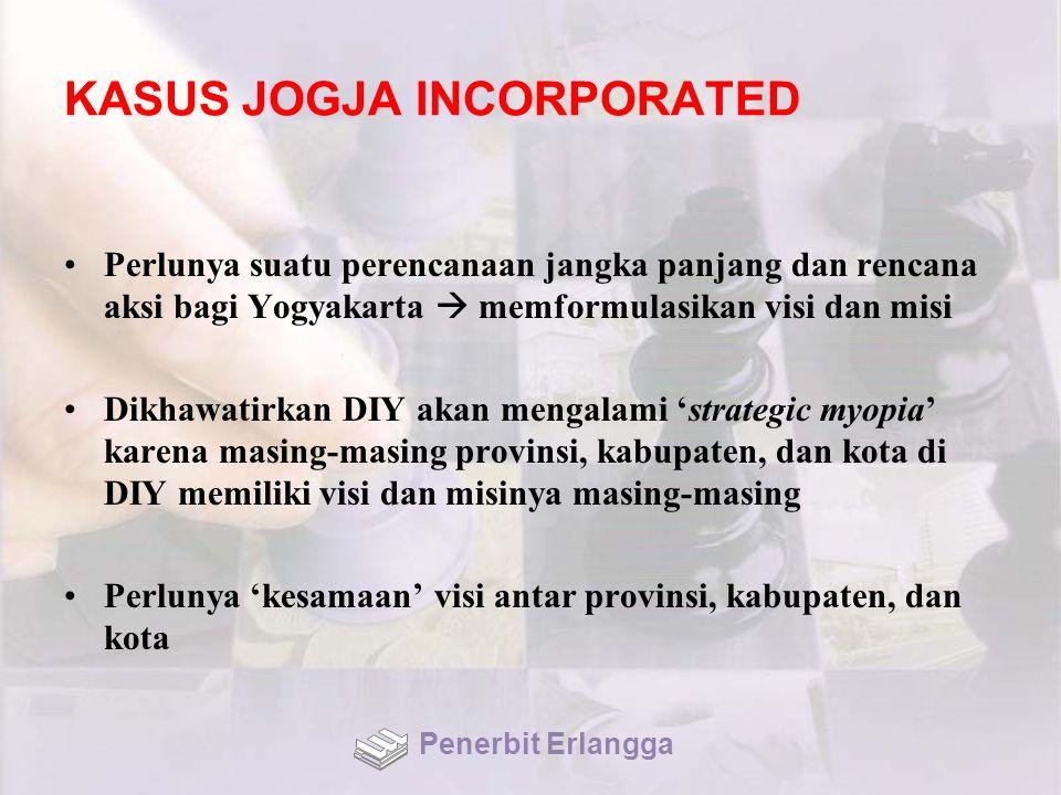 KASUS JOGJA INCORPORATED Perlunya suatu perencanaan jangka panjang dan rencana aksi bagi Yogyakarta  memformulasikan visi dan misi Dikhawatirkan DIY
