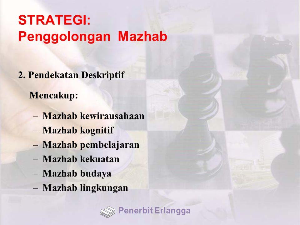 STRATEGI: Penggolongan Mazhab 2. Pendekatan Deskriptif Mencakup: –Mazhab kewirausahaan –Mazhab kognitif –Mazhab pembelajaran –Mazhab kekuatan –Mazhab