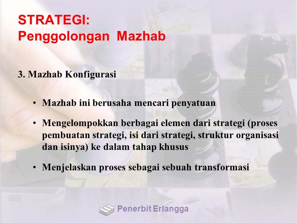 STRATEGI: Penggolongan Mazhab 3.