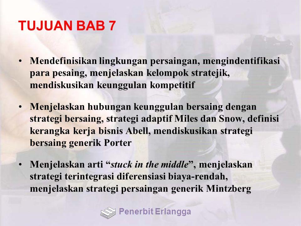 TUJUAN BAB 7 Mendefinisikan lingkungan persaingan, mengindentifikasi para pesaing, menjelaskan kelompok stratejik, mendiskusikan keunggulan kompetitif