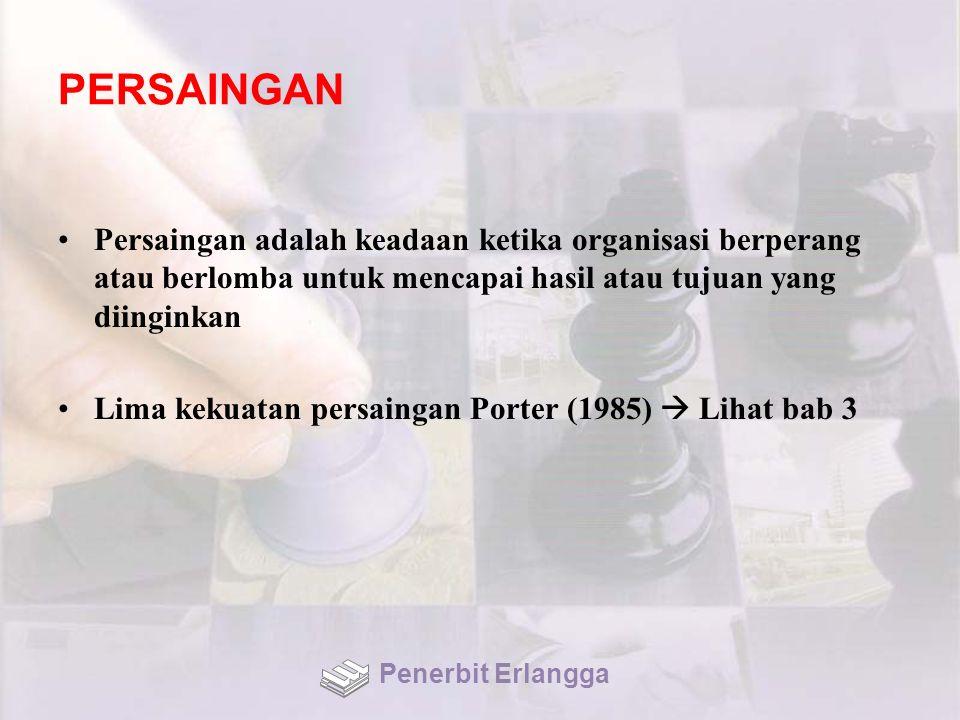 PERSAINGAN Persaingan adalah keadaan ketika organisasi berperang atau berlomba untuk mencapai hasil atau tujuan yang diinginkan Lima kekuatan persaingan Porter (1985)  Lihat bab 3 Penerbit Erlangga