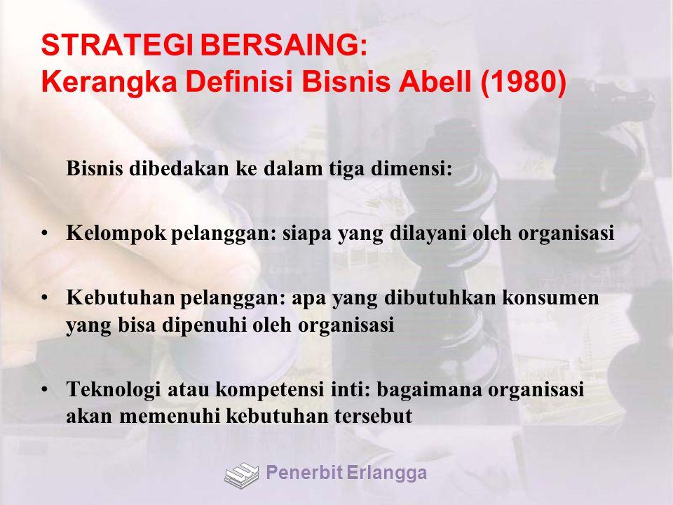 STRATEGI BERSAING: Kerangka Definisi Bisnis Abell (1980) Bisnis dibedakan ke dalam tiga dimensi: Kelompok pelanggan: siapa yang dilayani oleh organisa