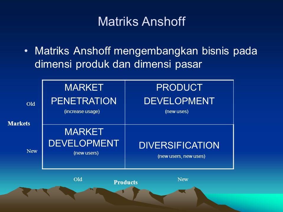 Matriks Anshoff Matriks Anshoff mengembangkan bisnis pada dimensi produk dan dimensi pasar MARKET PENETRATION PRODUCT DEVELOPMENT MARKET DEVELOPMENT DIVERSIFICATION Old Markets New OldNew Products (increase usage)(new uses) (new users) (new users, new uses)